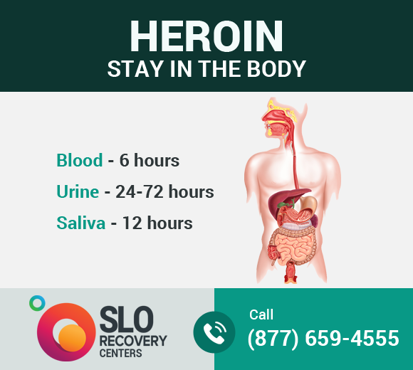 heroin stay in the body