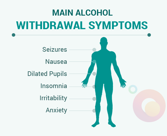Main causes of alcohol withdrawal